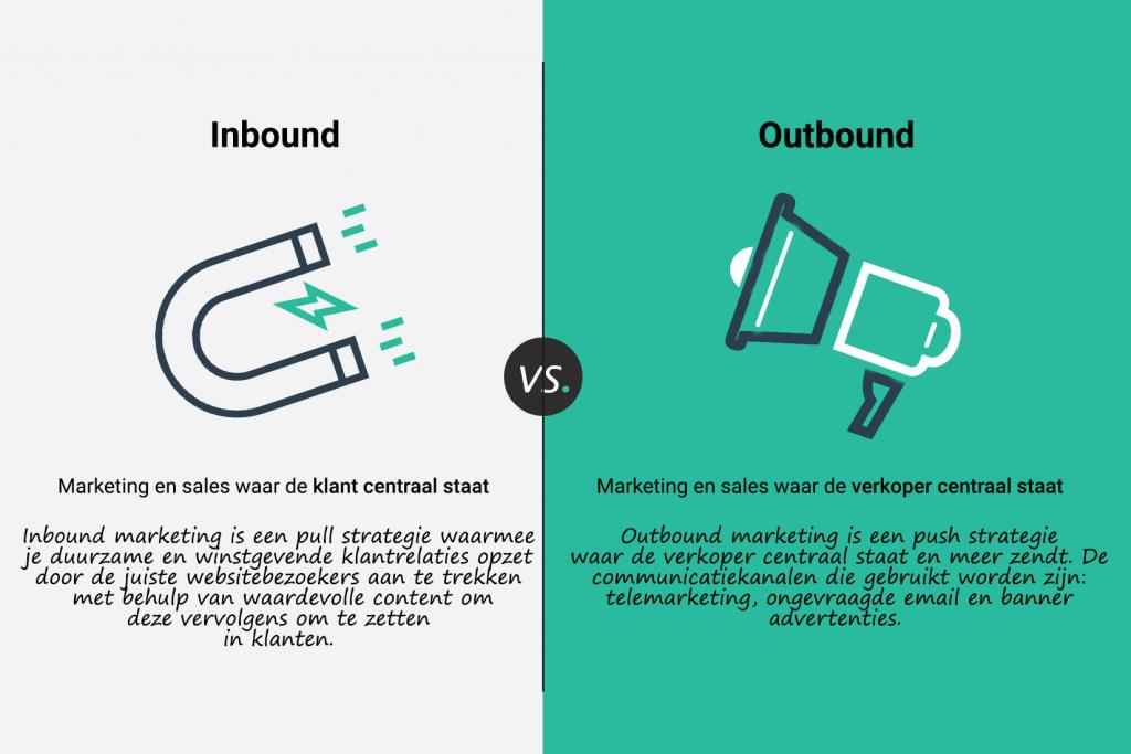 Inbound marketing versus Outbound marketing